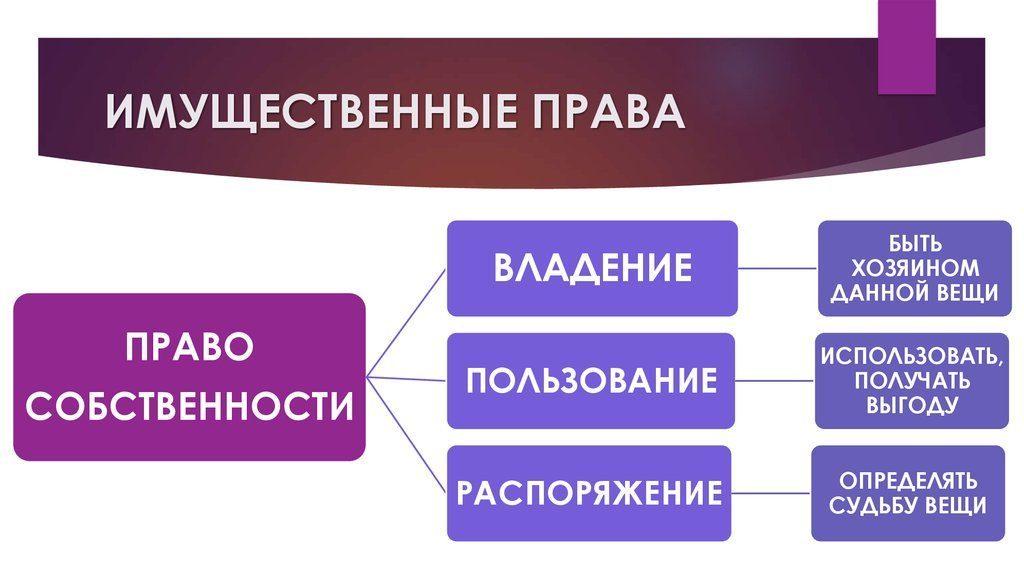 Административные иски